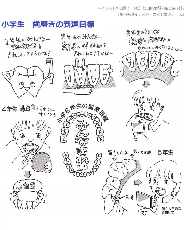 歯磨きの到達目標.jpg